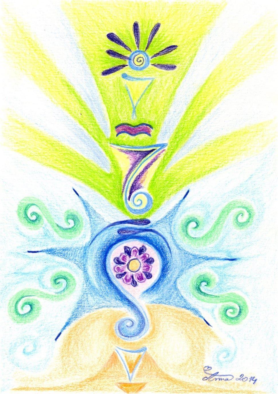 Jednota bytosti vody, vzduchu, země